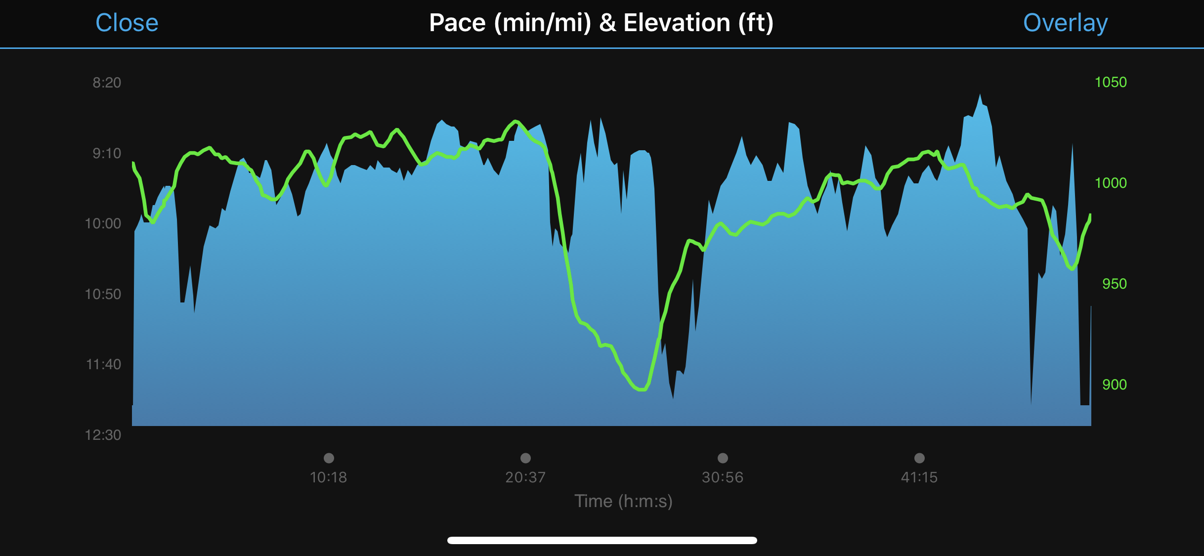 feb27 running elevation